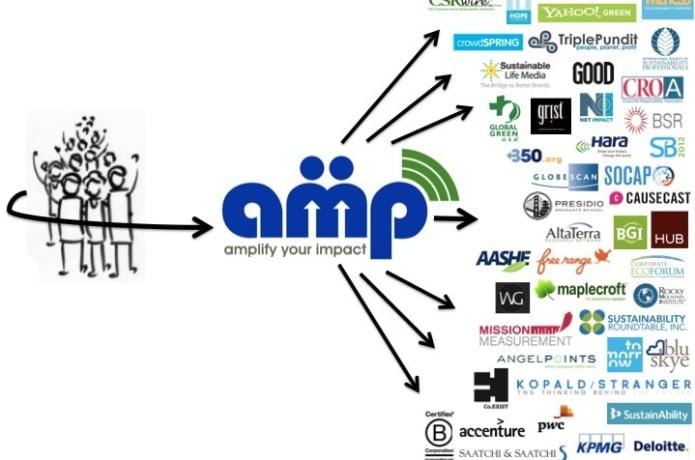 Amp: Sustainability's Starting Point | Indiegogo