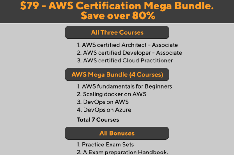 AWS Architect and Developer Certification Program | Indiegogo